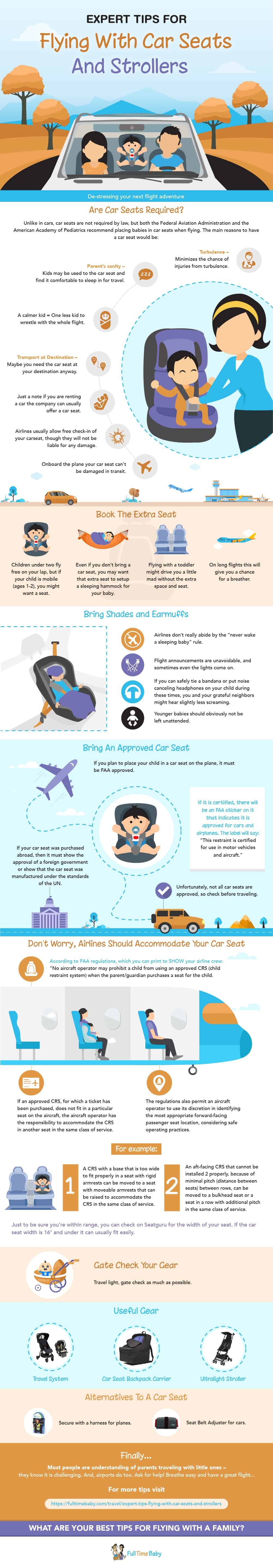 expert tips for flying with carseats and strollers infographic